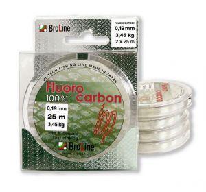 100% Fluorocarbon / 20m - 0,58mm